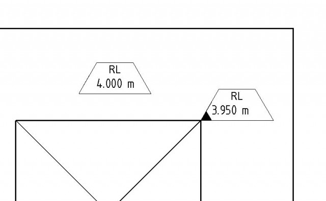 Area Elevation